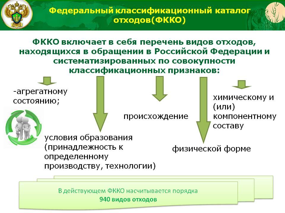ФККО обеспечивает безопасность утилизации отходов