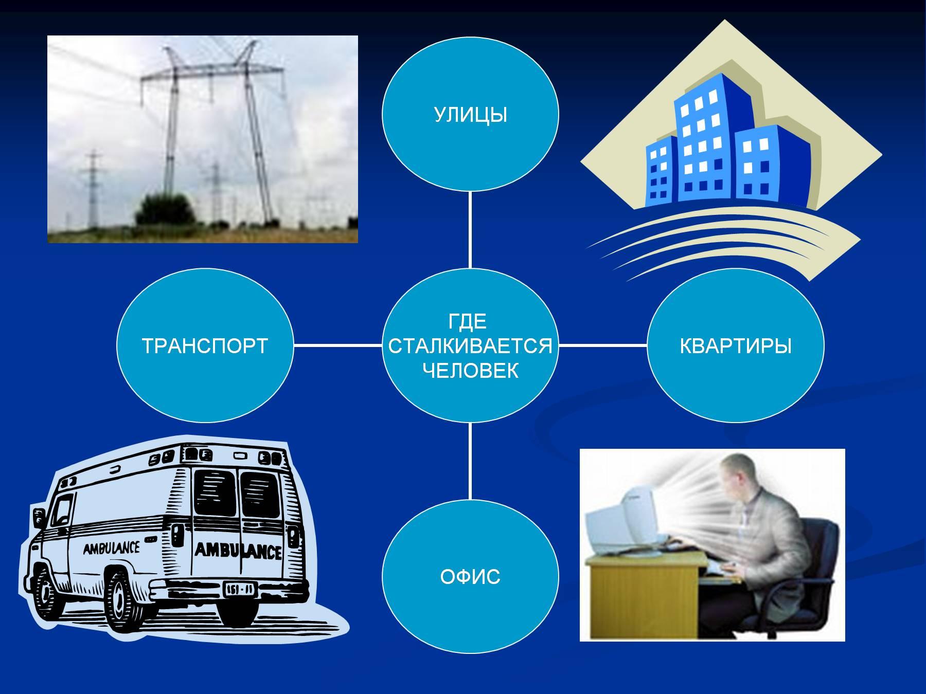 Причины появления электромагнитного излучения